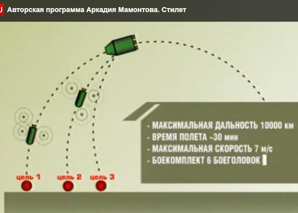 Стилет россия аркадий мамонтов 2011